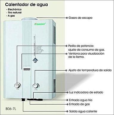 Descripcion kisense calentador de agua a gas for Calentador de agua a gas